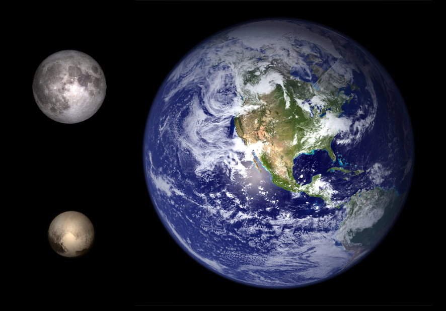 Size comparison Earth, the Moon and Pluto